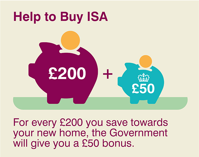 250,000 Sign up for help to buy ISA's